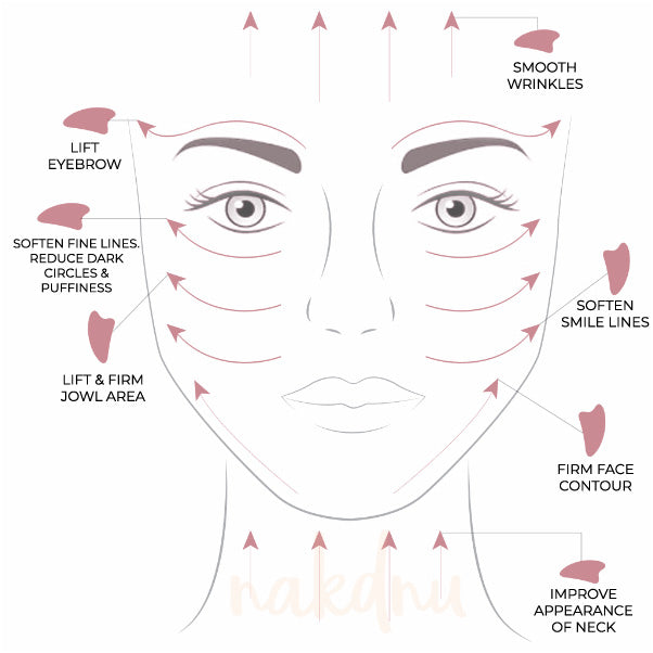 Nakdnu Gua Sha Instructions