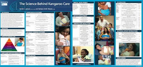 Science behind Kangaroo Care