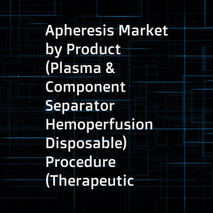 Apheresis Market by Product (Plasma & Component Separator  Hemoperfusion  Disposable)  Procedure (Therapeutic  Photopheresis  Donor)  Application (Plasmapheresis  Plateletpheresis)  Technology (Centrifuge  Membrane Separation) - Global Forecast to 2021
