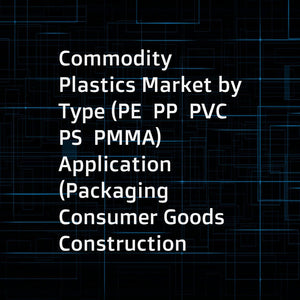Commodity Plastics Market by Type (PE  PP  PVC  PS  PMMA)  Application (Packaging  Consumer Goods  Construction  Automobile  Electronics  Textile  Medical & Pharmaceutical)  and Region (APAC  NA  EU  MEA  and SA) - Global Forecast to 2022