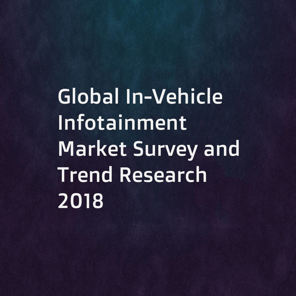 Global In-Vehicle Infotainment Market Survey and Trend Research 2018