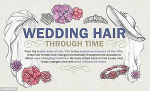 Bridal Hair Trends for The Past Decades