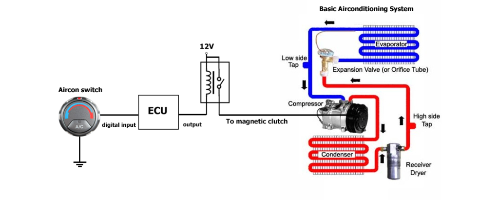 Air Conditioner Setup on Modular ECUs - Adaptronic on basic electrical wiring classes, basic automotive air conditioning diagram, basic air conditioning operation, basic electrical ladder diagram, basic electrical wiring diagrams, basic air flow diagram, car air conditioning schematic diagram, auto air conditioning diagram, air conditioning refrigeration cycle diagram, basic electrical schematic diagrams, air conditioner diagram, basic wiring schematics, circuit diagram, air conditioning system diagram, basic hvac system diagram, basic electrical wiring outlet, basic hvac schematics, central air conditioning diagram, pneumatic hvac control system diagram, basic hvac ladder diagrams,