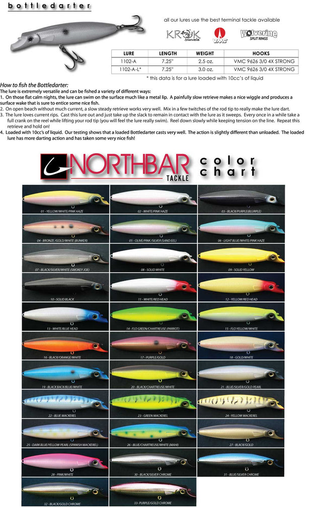 NorthBar Tackle Bottledarter - 7.25in