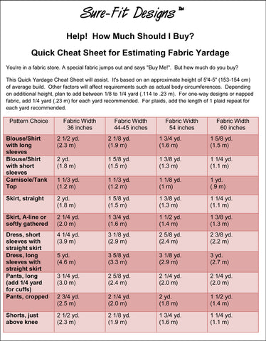 Estimating Fabric Yardage Chart by Sure-Fit Designs