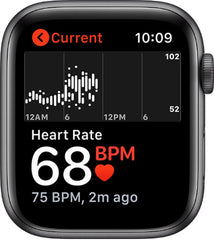 spin bike apple smart watch
