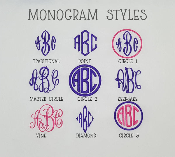 Ladies Boxercraft Monogram Varsity Jersey