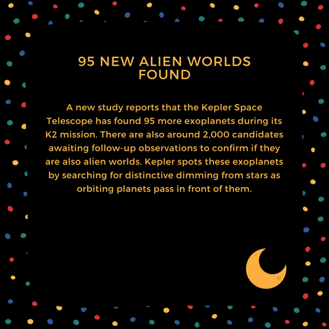 95 new alien worlds found