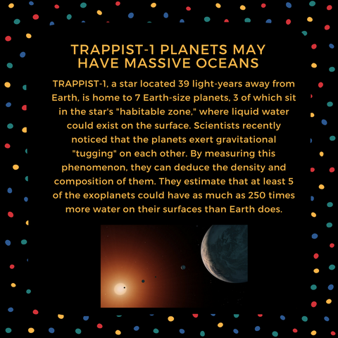 TRAPPIST-1 Planets May Have Massive Oceans