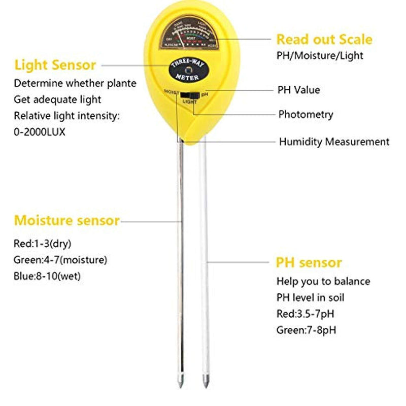 Soil Moisture Meter - 3 in 1 Soil Test Kit Gardening Tools PH, Light & Moisture, Plant Tester Home, Farm, Lawn, Indoor & Outdoor (No Battery Needed) by Fomei