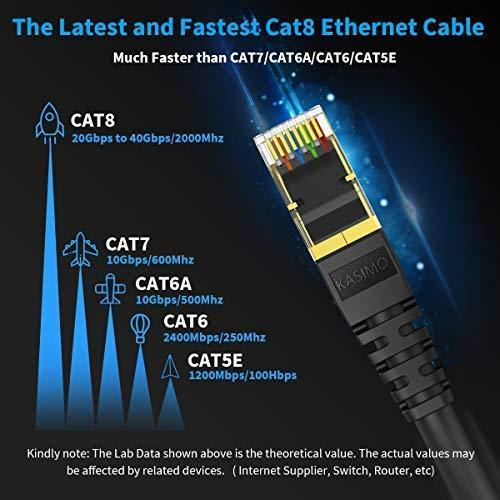 KASIMO CAT 8 Ethernet Cable 2 Feet 3 Pack Fastest Network Internet Ethernet LAN Cable,High Speed 40Gbps 2000Mhz SFTP LAN Wire Internet Patch Cable with RJ45 Connector for Switch/Router