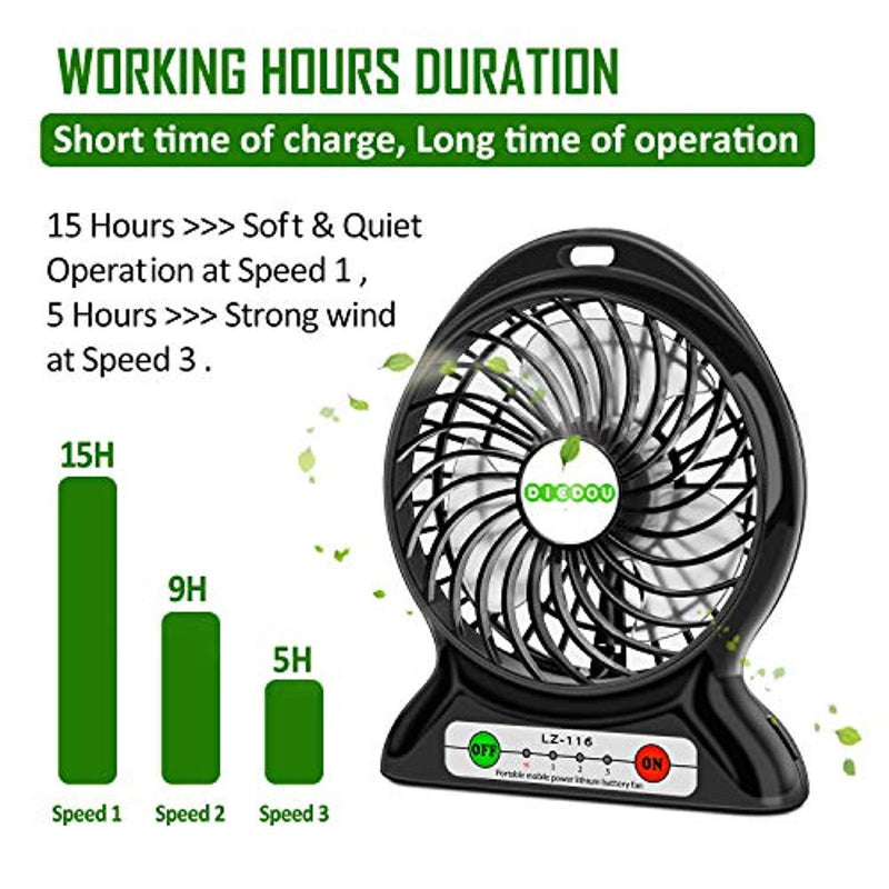 YOULANDA Battery Operated Fan, Personal Handheld USB Fan, Portable, Rechargeable, 3 Speeds, 2600 mAh Battery, Small Desk Fan with Internal and Side Light, Cooling for Travel,Camping, Boating,Fishing
