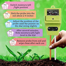 Womtri Soil Test Kit 3-in-1 Soil Tester with Moisture,Light and PH Meter, Indoor/Outdoor Plants Care Soil Sensor for Home and Garden, Farm, Herbs & Gardening Tools(No Battery Needed)