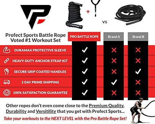 Pro Battle Ropes with Anchor Strap Kit - Upgraded Durable Protective Sleeve - 100% Poly Dacron Heavy Battle Rope for Strength Training, Cardio Workout, Crossfit, Fitness Exercise Rope