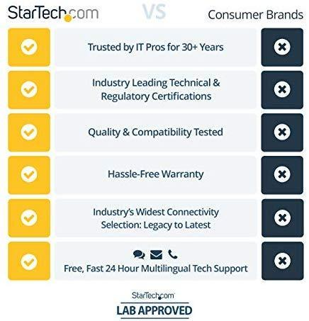 StarTech.com 8 ft High Speed HDMI Cable – Ultra HD 4k x 2k HDMI Cable – HDMI to HDMI M/M - 8ft HDMI 1.4 Cable - Audio/Video Gold-Plated (HDMM8)