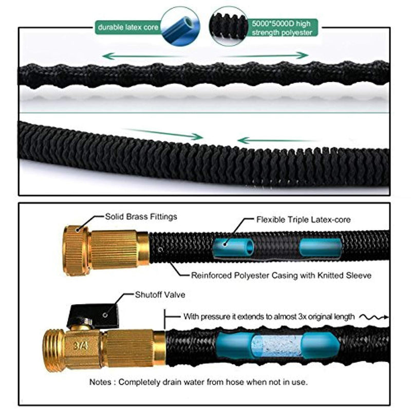 TheFitLife Flexible & Expandable Garden Hose - 25/50/75/100 Ft With Strongest Triple Core Latex & Solid Brass Fittings Free Spray Nozzle 3/4 USA Standard Kink Free Easy Storage Water Hose (100Foot)