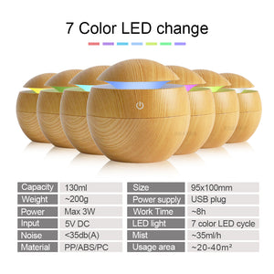 USB Aroma Essential Oil Diffuser Ultrasonic Cool Mist Humidifier Air Purifier 7 Color Change - Happysale24
