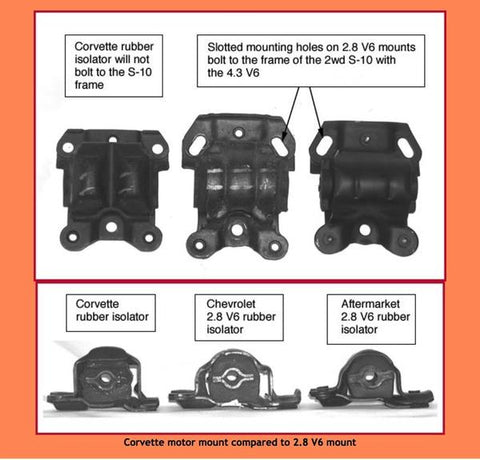 Comparison of Chevy rubber isolation engine mounts