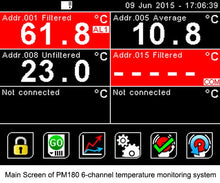 Main Screen of PM180 6-channel temperature monitoring system