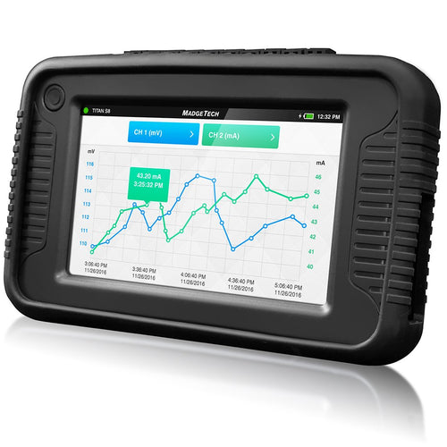 Titan 8 Channel Data Logger