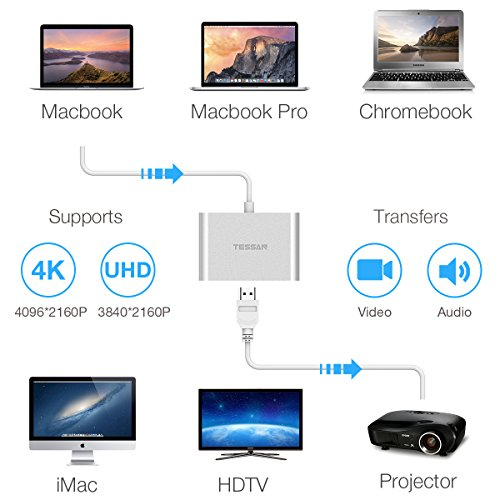 USB Type C Hub HDMI 4K, 3 USB 3.0 USB-C Hub Charging - Aluminum Compact and Lightweight - for MacBook, Chromebook and more