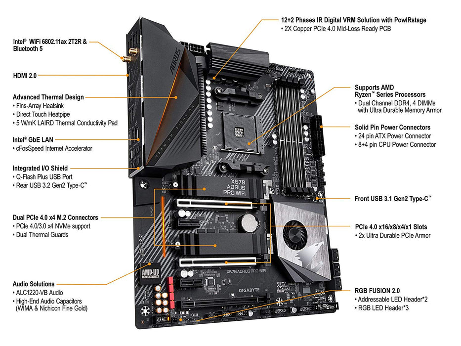 GIGABYTE X570 AORUS PRO WiFi (AMD Ryzen 3000/X570/ATX/PCIe4.0/DDR4/USB3.1/Realtek ALC1220-VB/Fins-Array Heatsink/RGB Fusion 2.0/2xM.2 Thermal Guard/Gaming Motherboard)