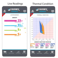 Tramex Data Logger Ambient