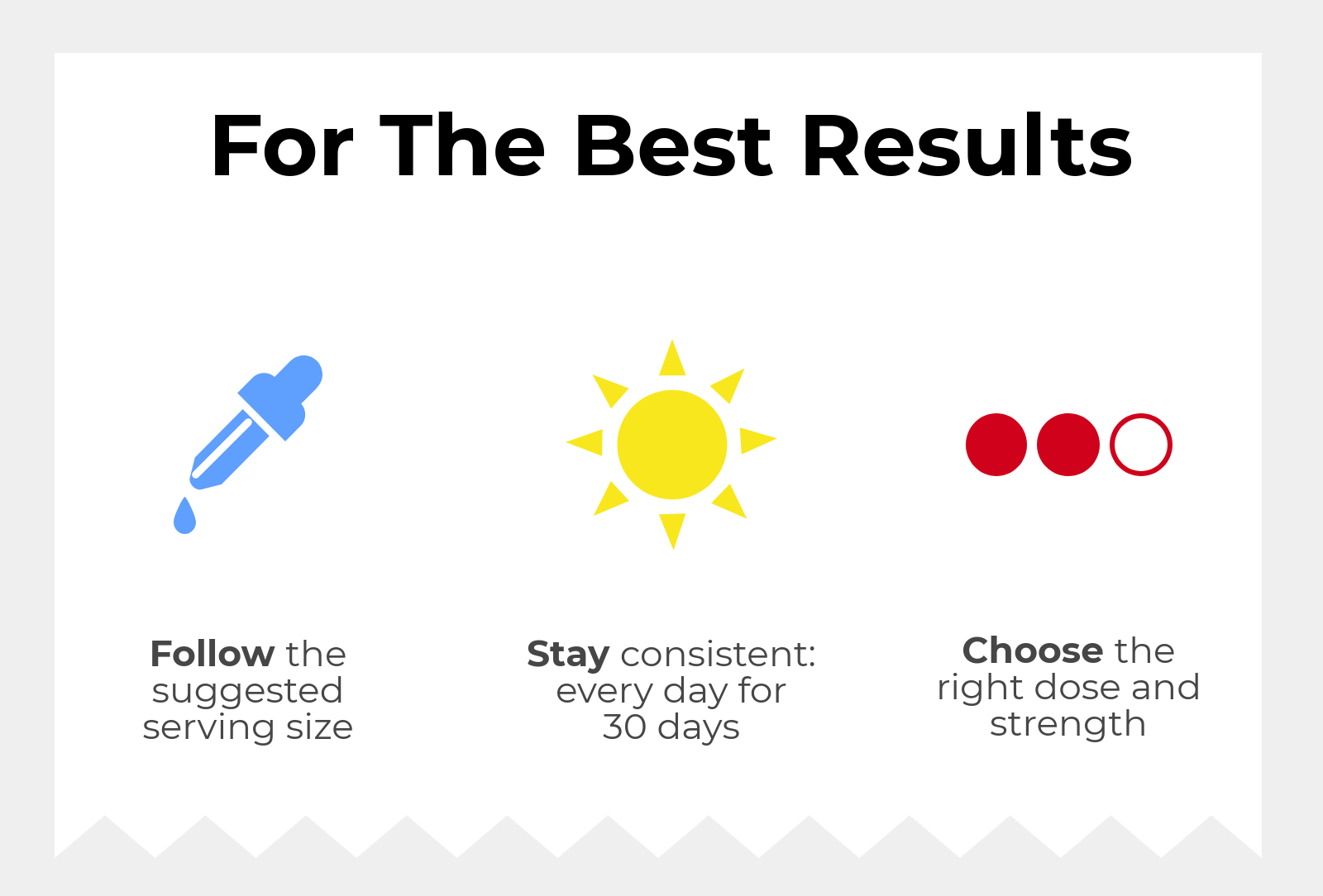 For the best results: Follow the suggested serving size. Stay consistent: every day for 30 days. Choose the right dose and strength