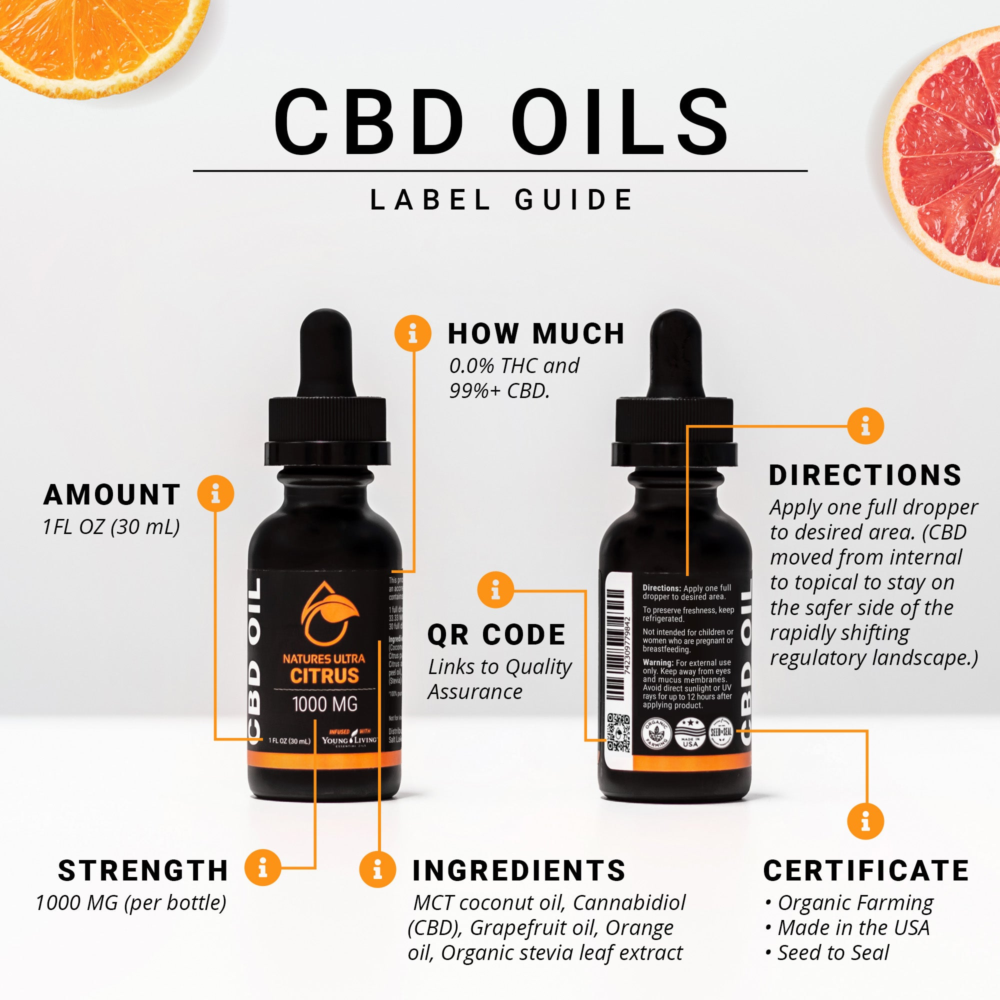 Nature's Ultra CBD Oils Label Guide