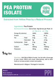 pea protein label