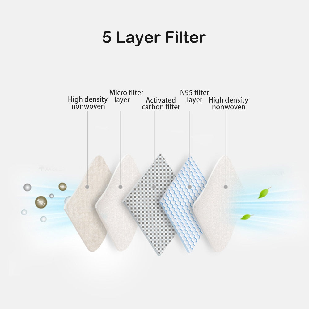 5 Layer Activated Carbon Filter for Replaceable Filter Masks