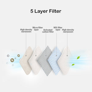 Mask Filter. Anti-Pollution 5 Layers Activated Carbon PM2.5 Replaceable Filter For Filter Mask - Aldha
