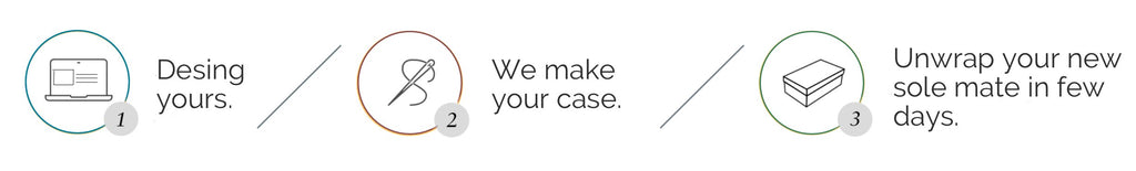 design your case