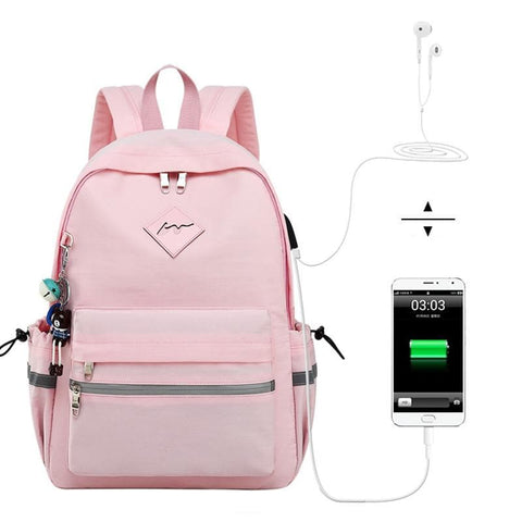 Waterproof Headphone and Charging interface Backpack