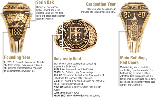 American university gold signet ring