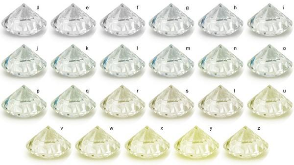 colors diamonds chart