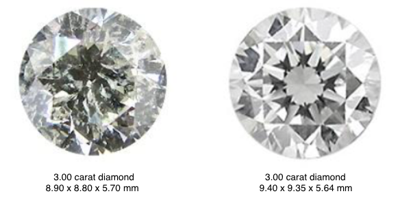 comparative diamond same weight