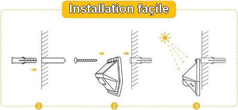 installation lampe solaire portail