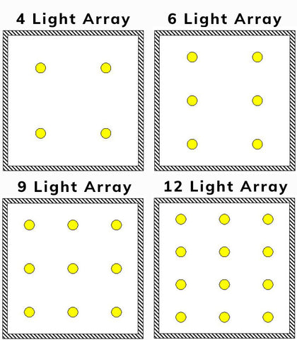 Lighting your room layout