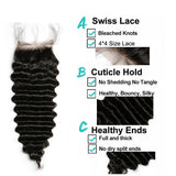 [Abyhair 10A] Brazilian Human Hair Deep Wave 3 Bundles With 4x4 Lace Closure Free Part