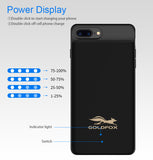 Battery Charger Cases for iPhone