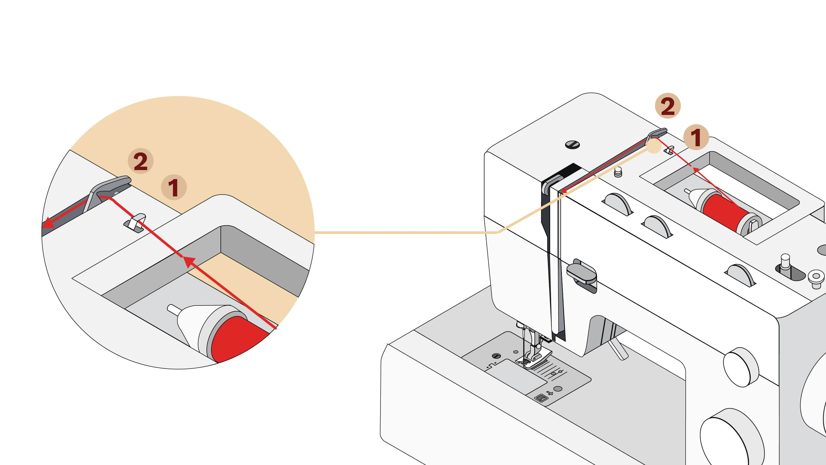 Upper thread passing through thread guide and take-up lever | How to thread the machine | Sewing tutorial © Singer® Hong Kong