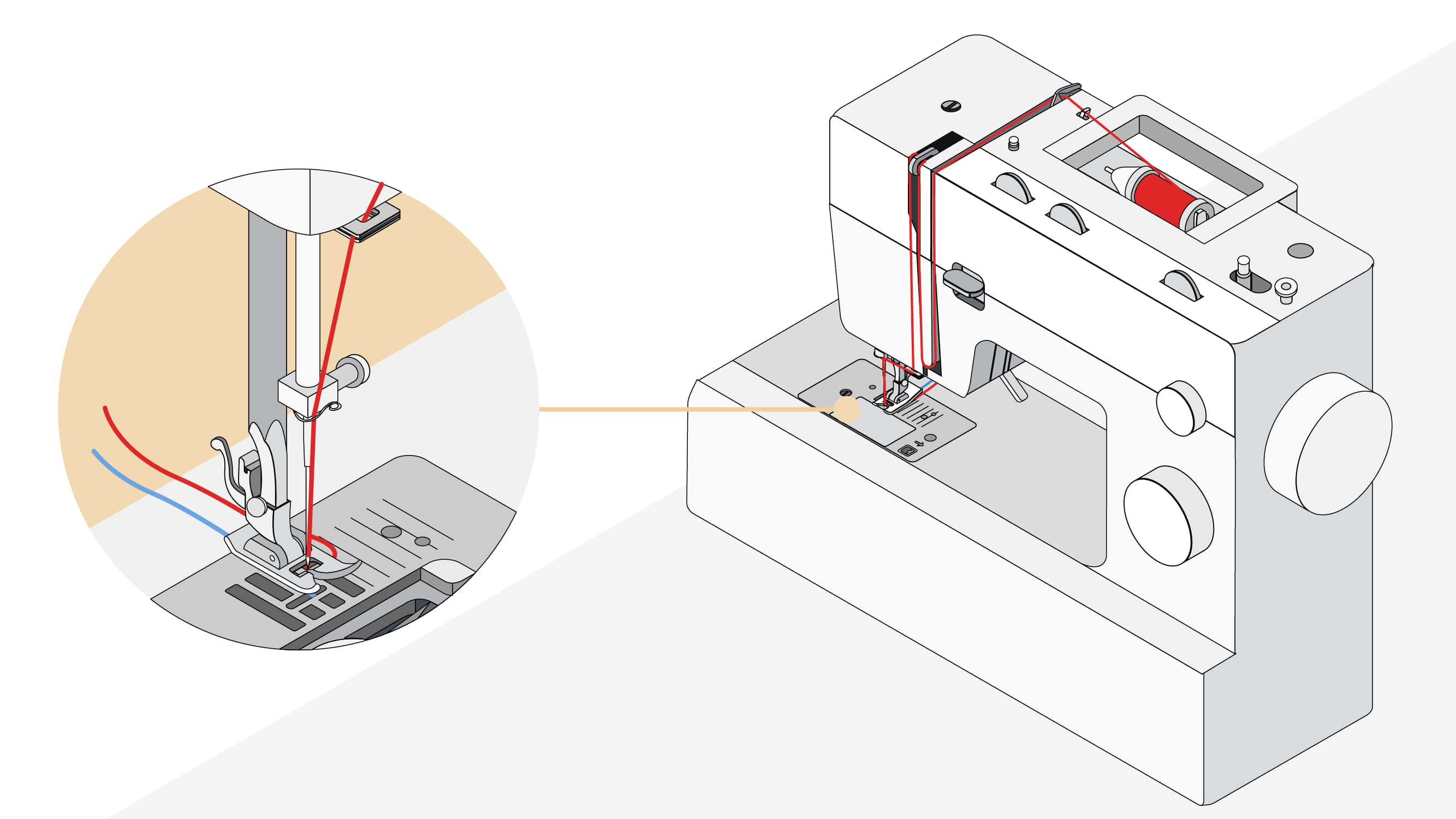 Thread the machine correctly to avoid thread bunching | Sewing tutorial © Singer® Hong Kong