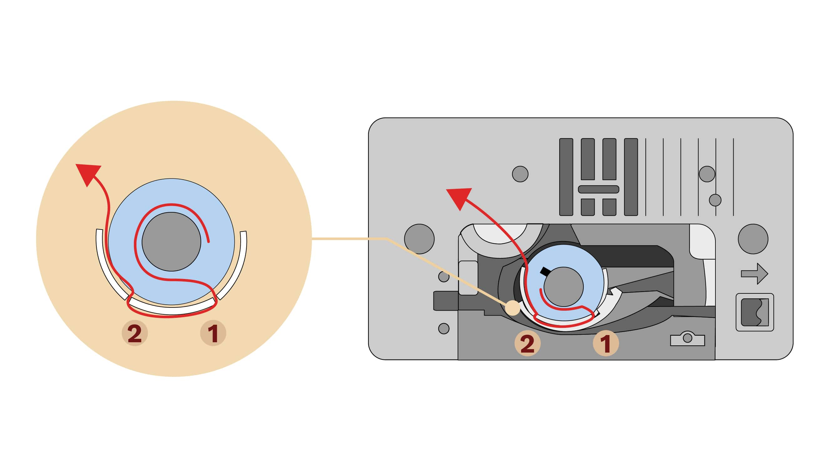 Insert the bobbin by passing the thread side slots to avoid thread bunching | Sewing tutorial © Singer® Hong Kong