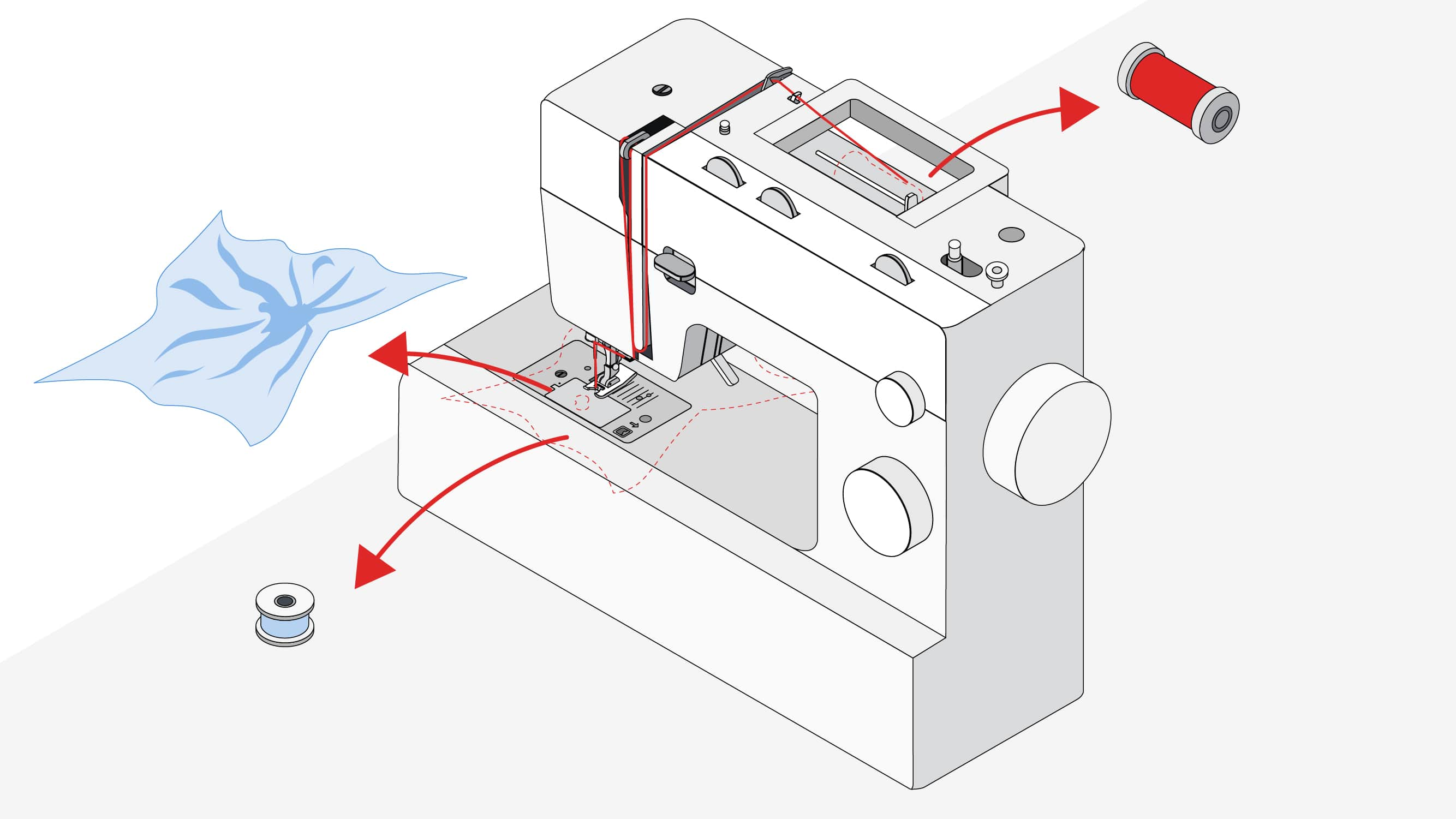 Remove the fabric, upper thread and bobbin | what to do when sewing machine is jammed | Sewing tutorial © Singer® Hong Kong