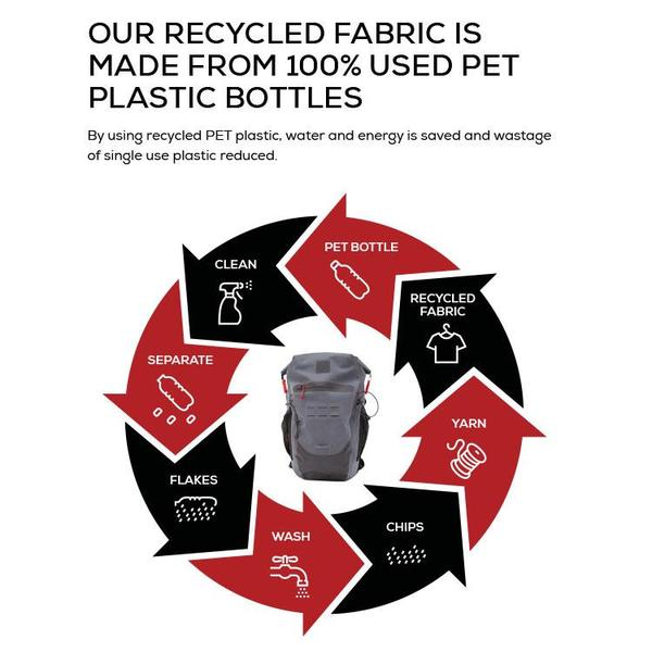 Infographic showing how the Red Original Waterproof Backpack is made