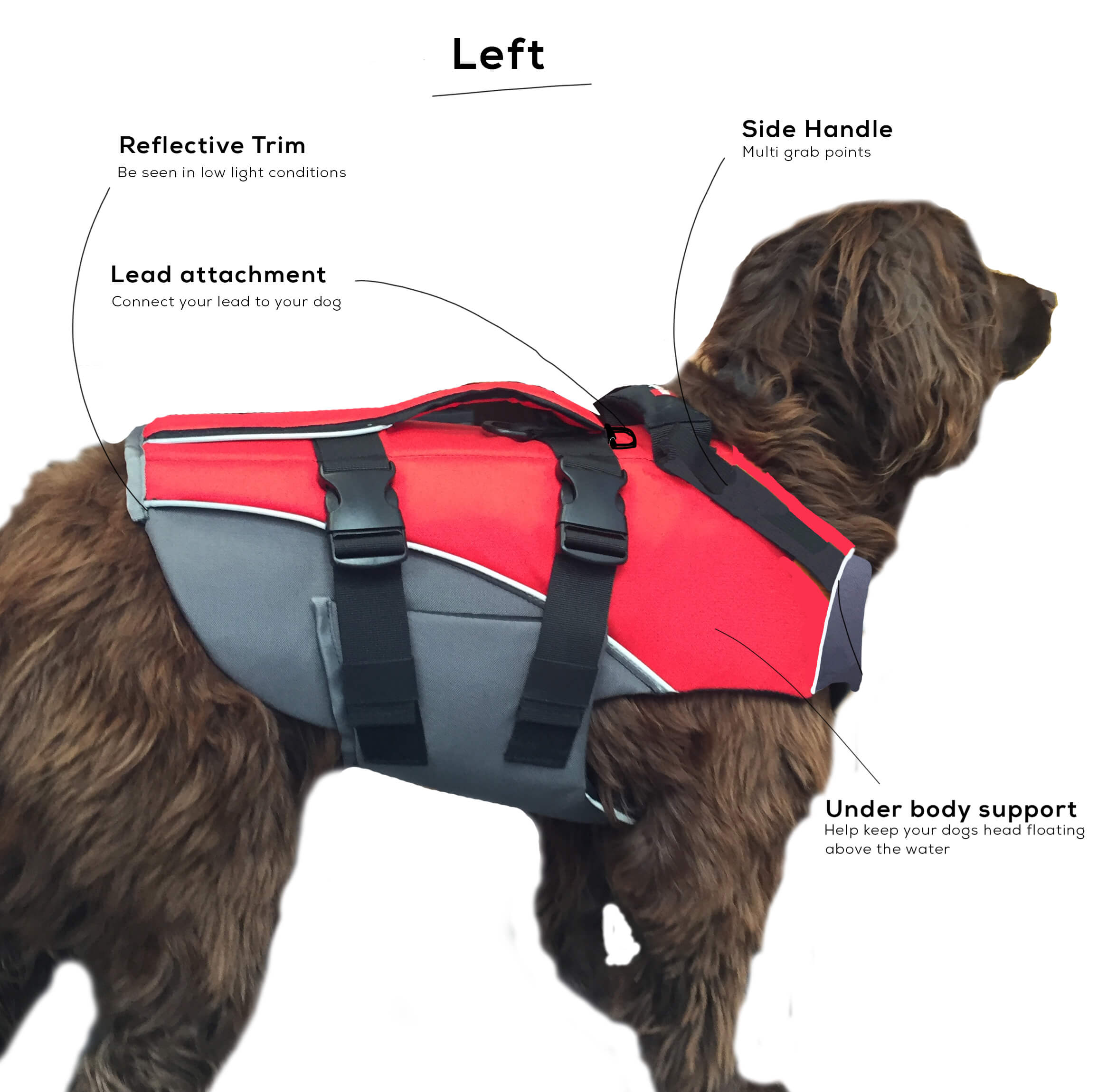 A Detailed Image Of The Red Original Dog Buoyancy Aid - Left