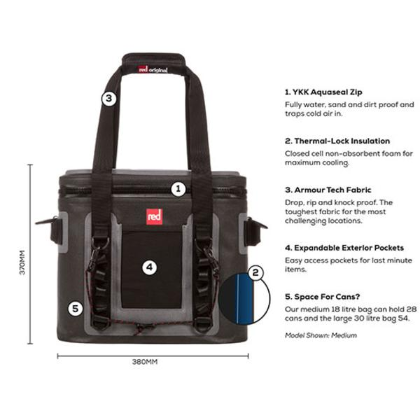 Annotated Image Of The Red Original Cooler Bag