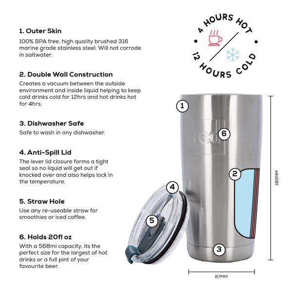 Annotated View Of The Red Original Insulated Stainless Steel Travel Cup