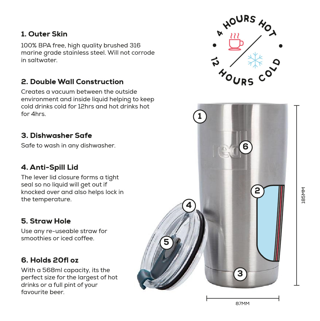 Annotated Breakdown of the Red Original Insulated Stainless Steel Travel Cup
